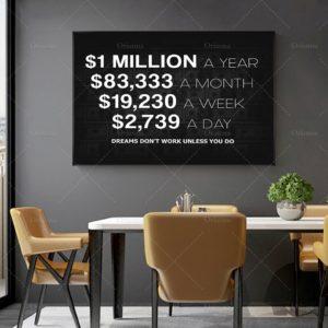 Domácí jednoduchý motivační obraz do interiéru